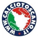 Le pagelle di Modena-Empoli